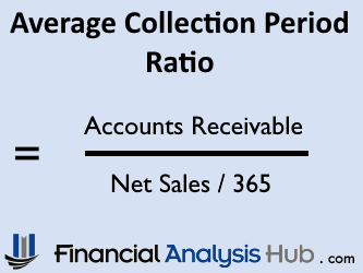 average collection period ratio formula equation calculation